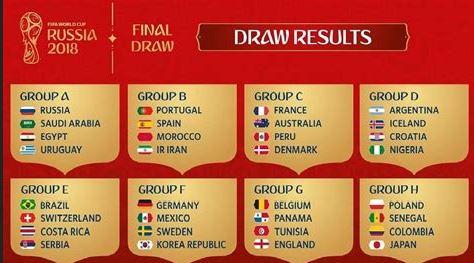 FIFA_DRAW RESULTS/ladbrokes.com.au